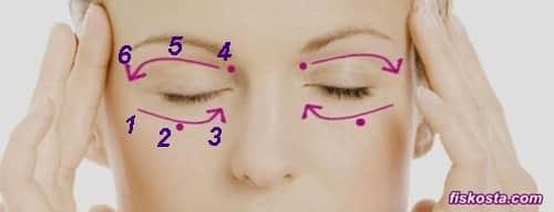 Göz çevresi masajı nasıl yapılır?