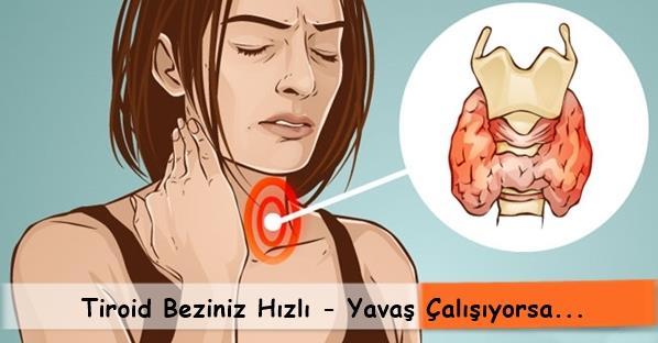 Troid bezinin hızlı ve çalışması-Hipertroid